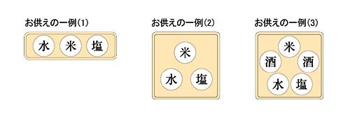 恵比須大神を祭る 明石岩屋神社